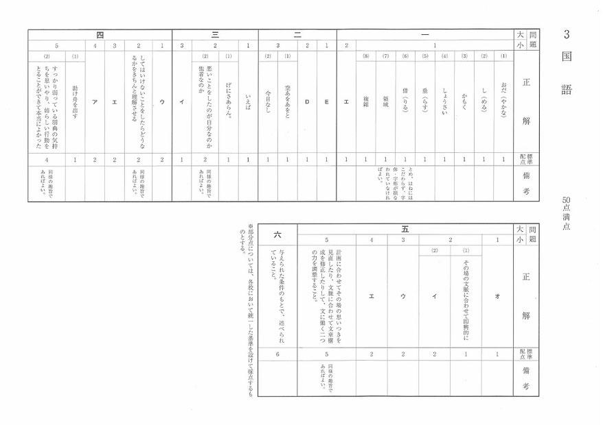 福島県立高校 学力検査問題 解答 国語