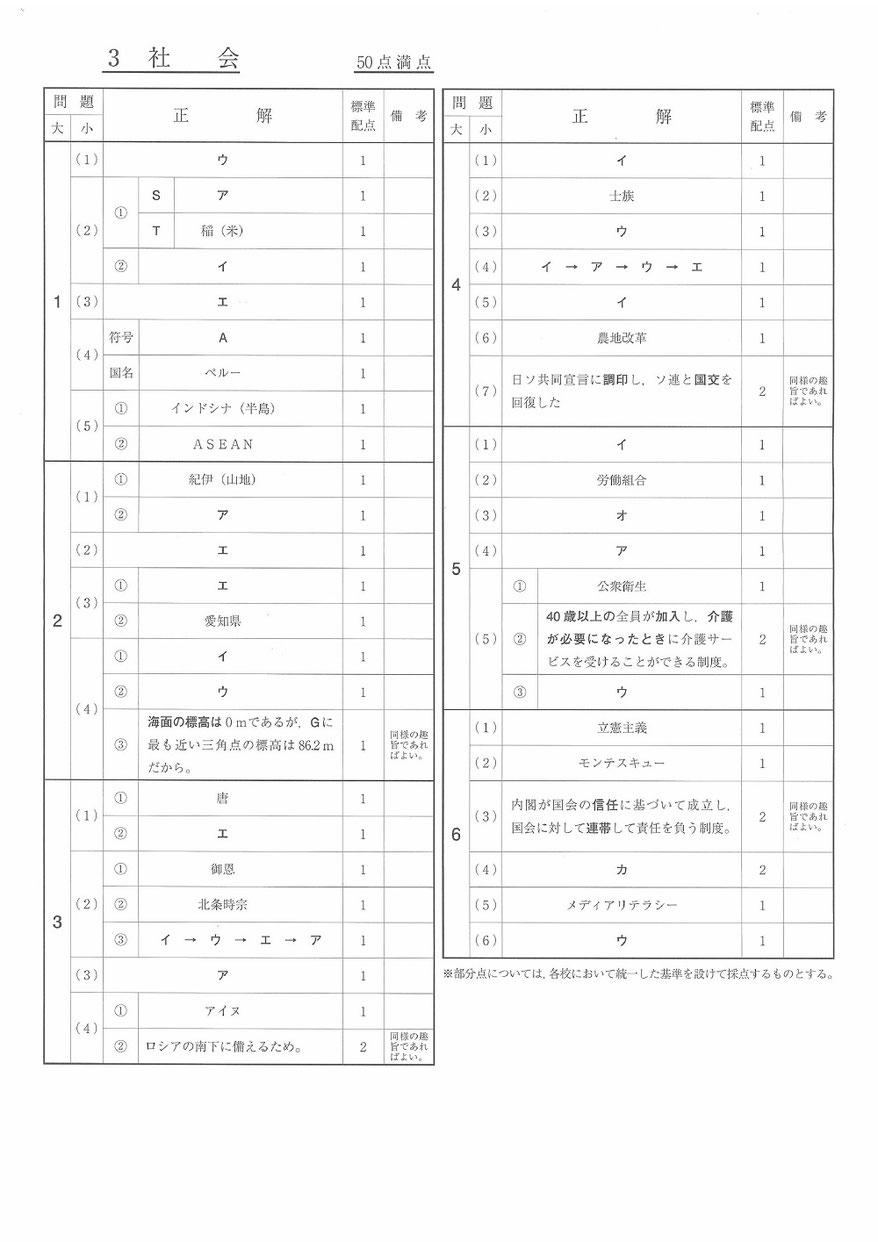 福島県立高校 学力検査問題 解答 社会