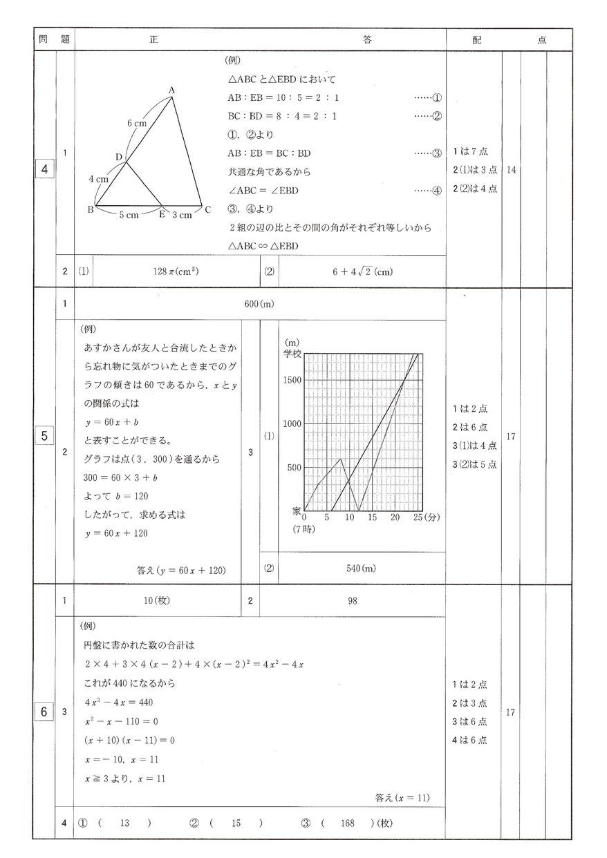 2019栃木県立高校一般選抜学力検査・数学問題・解答
