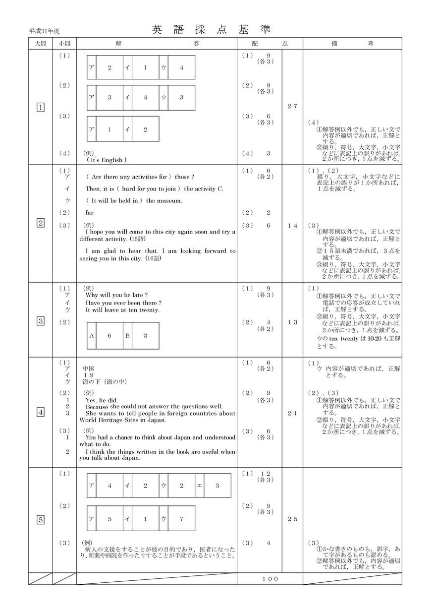 平成31年度青森県立高校入試学力検査問題・英語解答