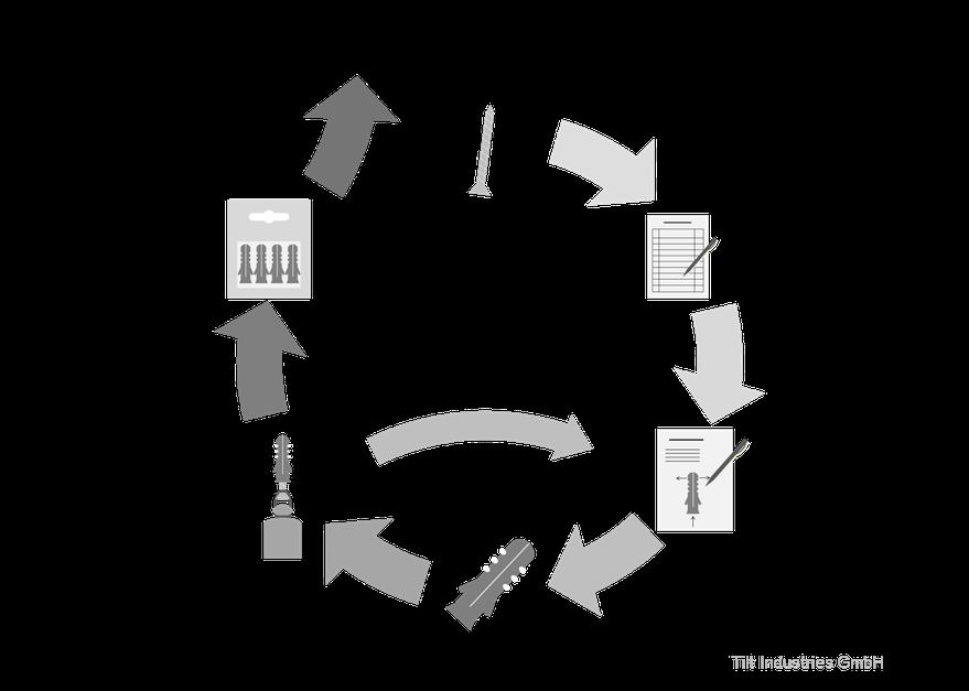 Produktentwicklung Marktlücke Idee umsetzen Prototyp Entwicklung Markteinführung