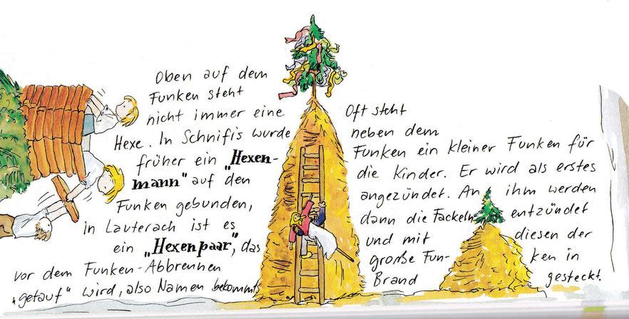 """Illustration von Monika Hehle """"s´Ländlejohr"""""""