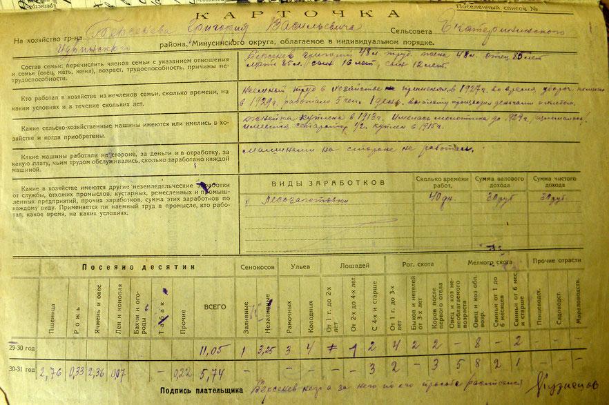 Карточка на хозяйство Берсенёва Григория Васильевича 1926 год.