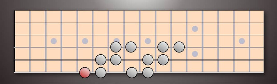 Diminished Scale - String Fragment System On Strings 6-5-4