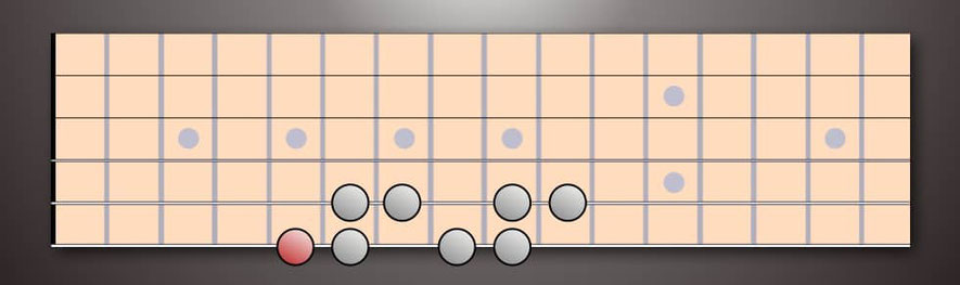 Diminished Scale - String Fragment System On Strings 6-5