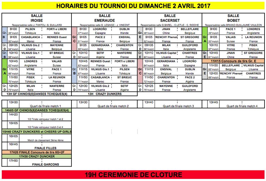Euro Pacé Basket 2017 - Tournoi Masculin - Programme du dimanche