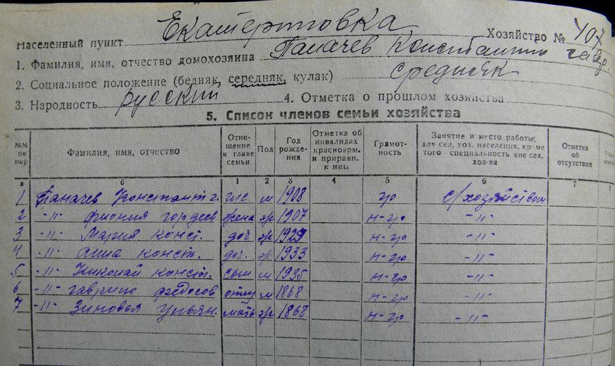 Информация из документов 1935 г.