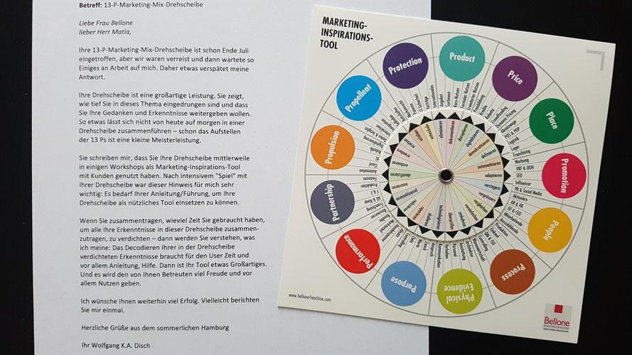 Schreiben von Wolfgang K.A. Disch sowie 13-P-Marketing-Mix Drehscheibe © Bellone Franchise Consulting GmbH