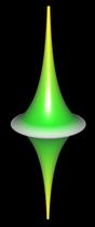 Pseudo Sphere