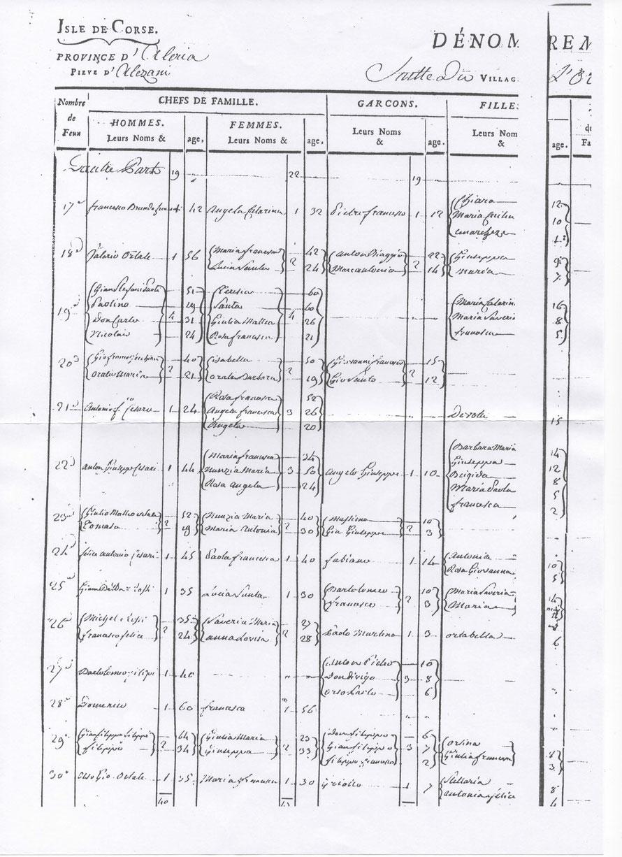 Extrait du recensement, daté de 1769