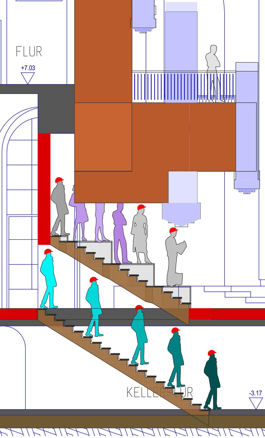 Entwurf des geplanten Umbaus mit lichter Höhe der Treppe zur Krypta von 1,90 m mit Darstellung der Klais-Orgel, die  stören würde