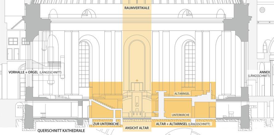 Ausschnitt aus der grafischen Erläuterung der außergewöhnlichen Raumgestaltung der St. Hedwigs-Kathedrale zu Berlin