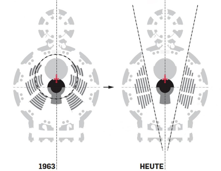 Vergleich der originalen Bankaufstellung mit der heutigen, die Gestaltidee verfälschenden  – Grafik: Tobias Wallisser (LAVA)