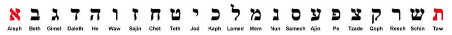 Das Aleph-Beth und seine 22 Buchstaben