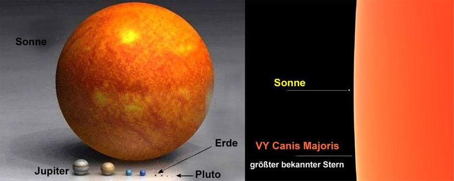 Größenvergleich: Erde und größter bekannter Stern VY Canis Majoris