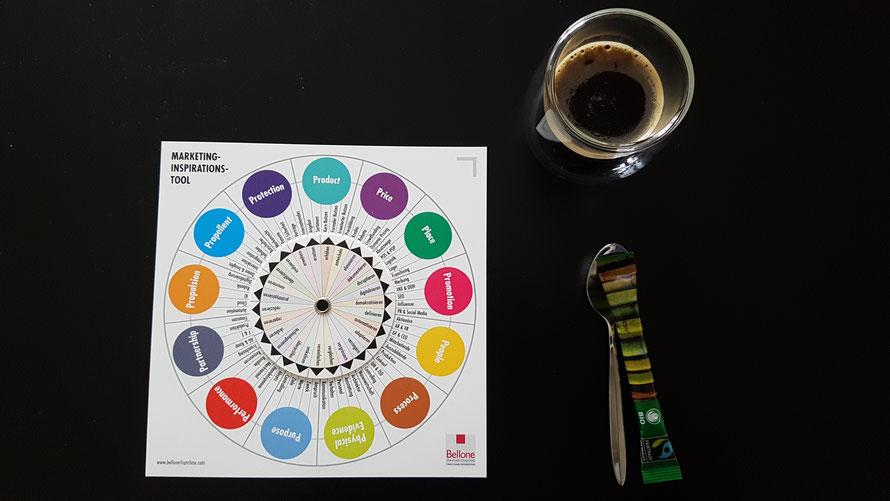 13-P-Marketing-Mix Drehscheibe © Thomas Matla, Bellone Franchise Consulting GmbH, Zug, Schweiz
