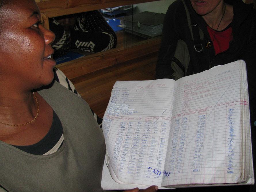 Anissia mit dem großen Kreditbuch