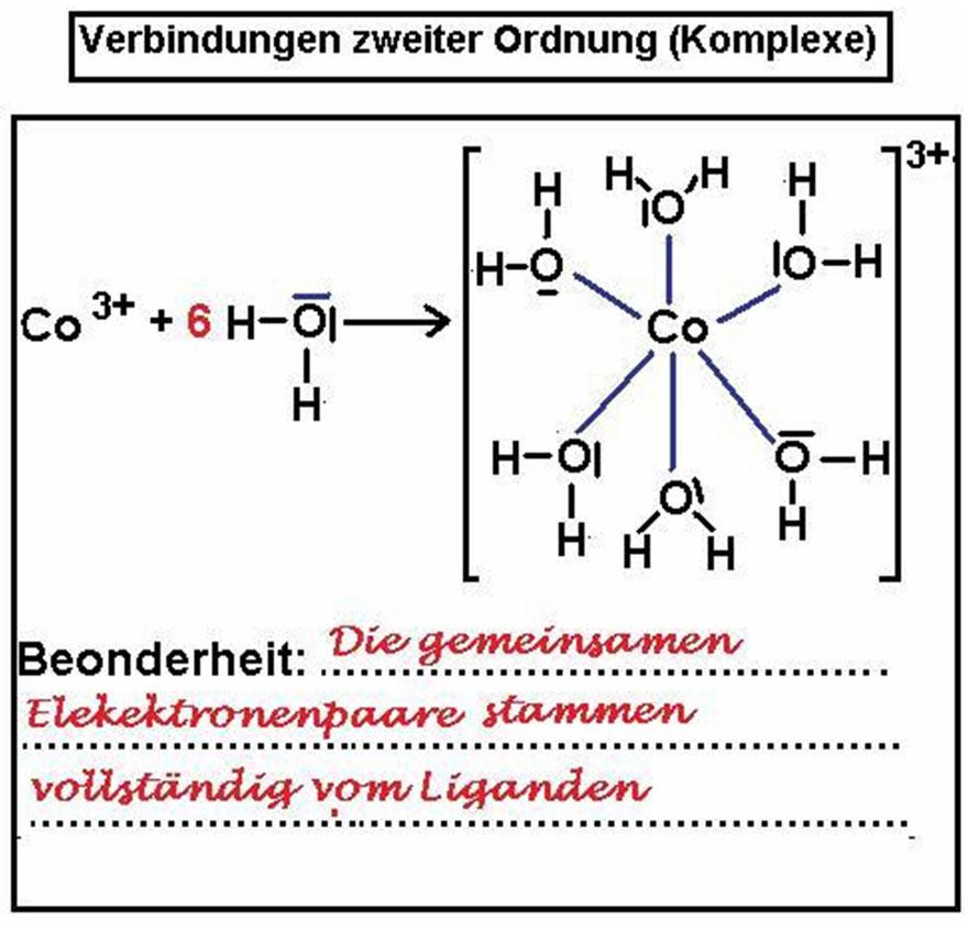 Komplexverbindungen Als Verbindungen Zweiter Ordnung Und
