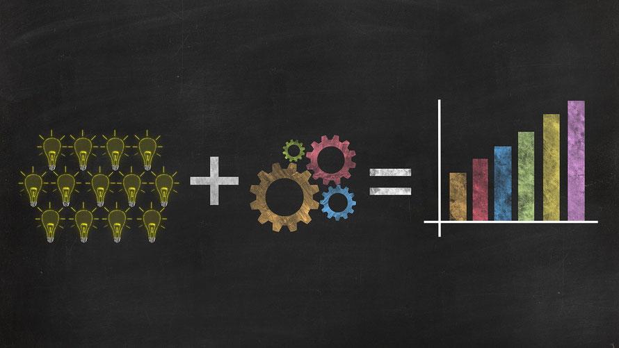 Изображение 4. График эффективности