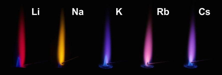 Die Flammenfärbung der Alkalimetalle