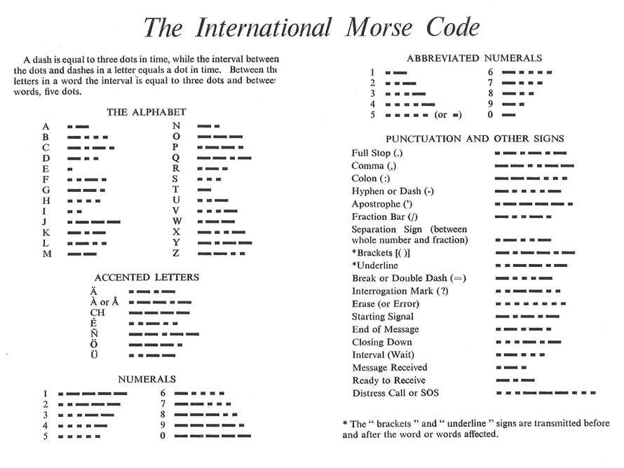 The International Morse Code.