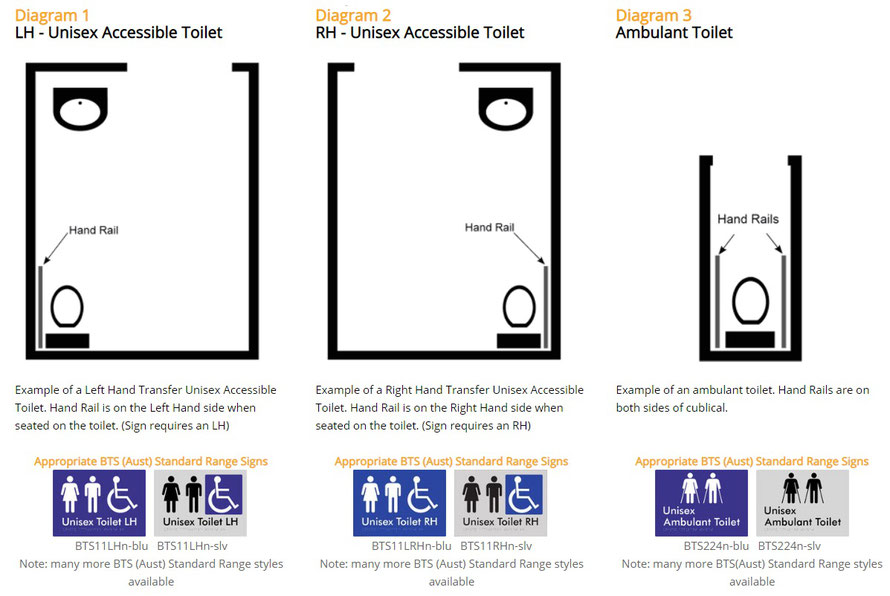 Understanding difference between Ambulant and Accessible (Disabled) Toilets LH / RH