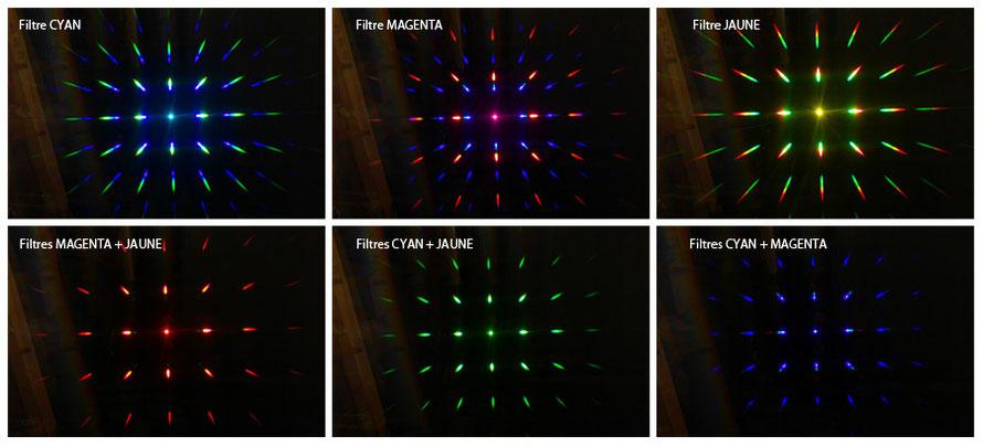 Diffraction halogène + filtres CMJ, couleurs primaires et secondaires, synthèse soustractive