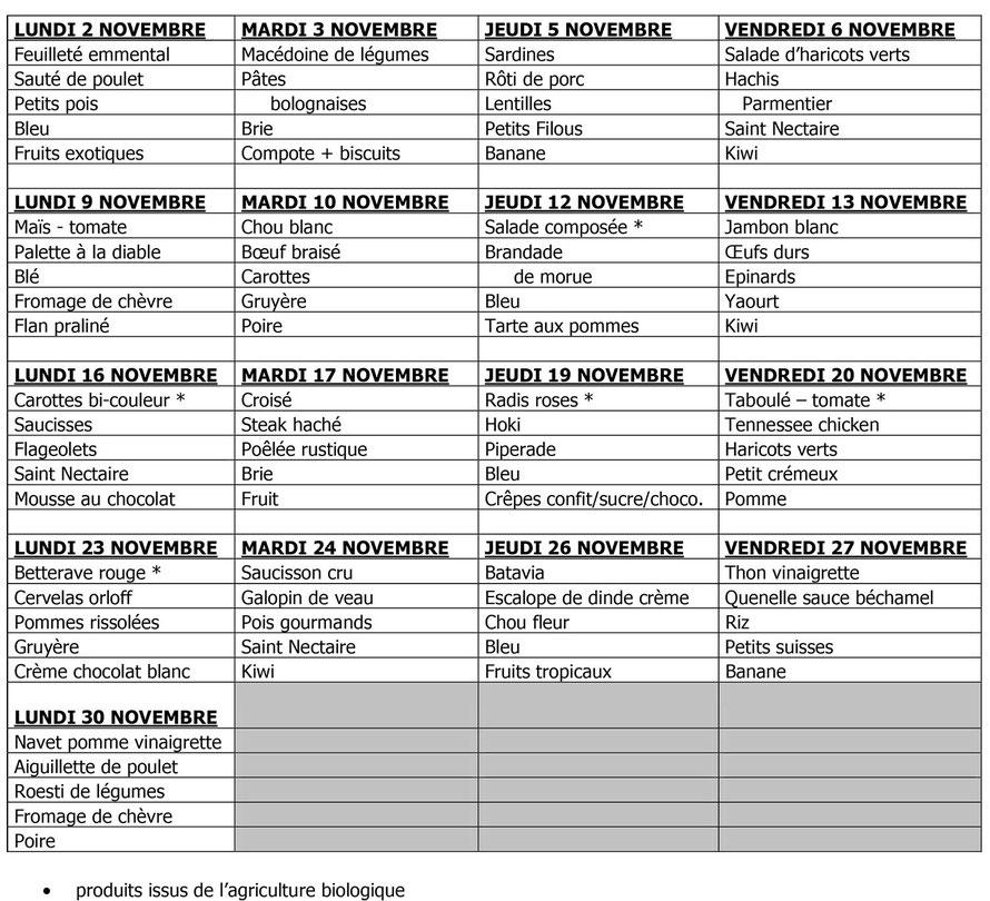 Menus novembre 2015 à l'école de Sorbier (03220)