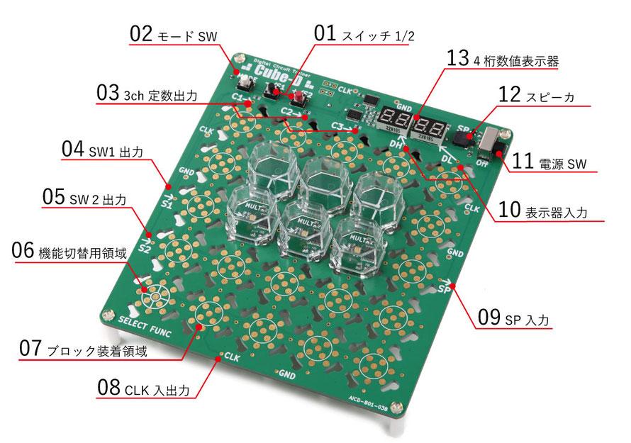 Cube-Dベースボードの機能説明図