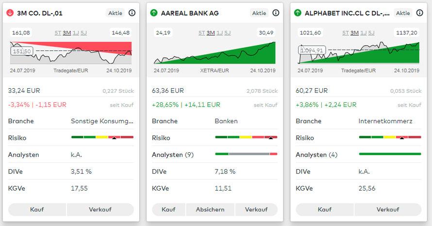Screenshot aus dem Comdirect Depot: Aktienübersicht