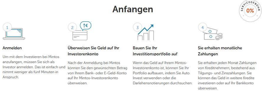 Anfangen Geld bei Mintos zu investieren