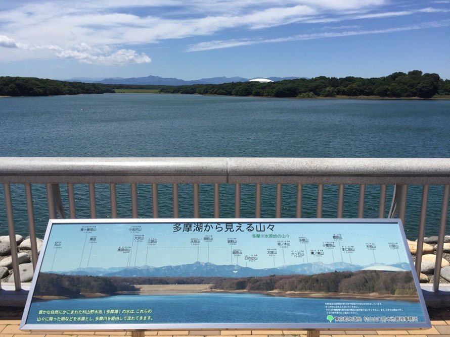 Mountain guide map (Japanese) from Lake Tama Tokyo Higashiyamato niceview walking picnic tourist spot TAMA Tourism Promotion - Visit Tama 多摩湖から見える山の案内図 東京都東大和市 絶景 散策 ピクニック 観光スポット 多摩観光振興会
