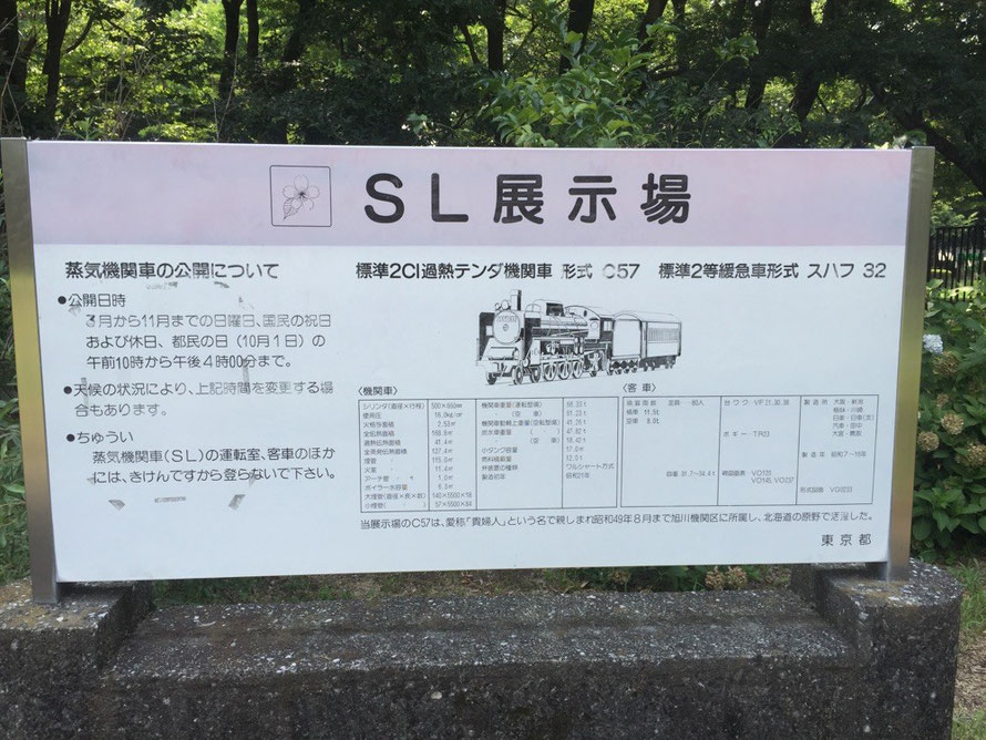 Information guide about SL train display at Koganei Park Tokyo Koganei walking picnic tourist spot TAMA Tourism Promotion - Visit Tama SL展示場 案内 小金井公園 東京都小金井市 散策 ピクニック 観光スポット 多摩観光振興会