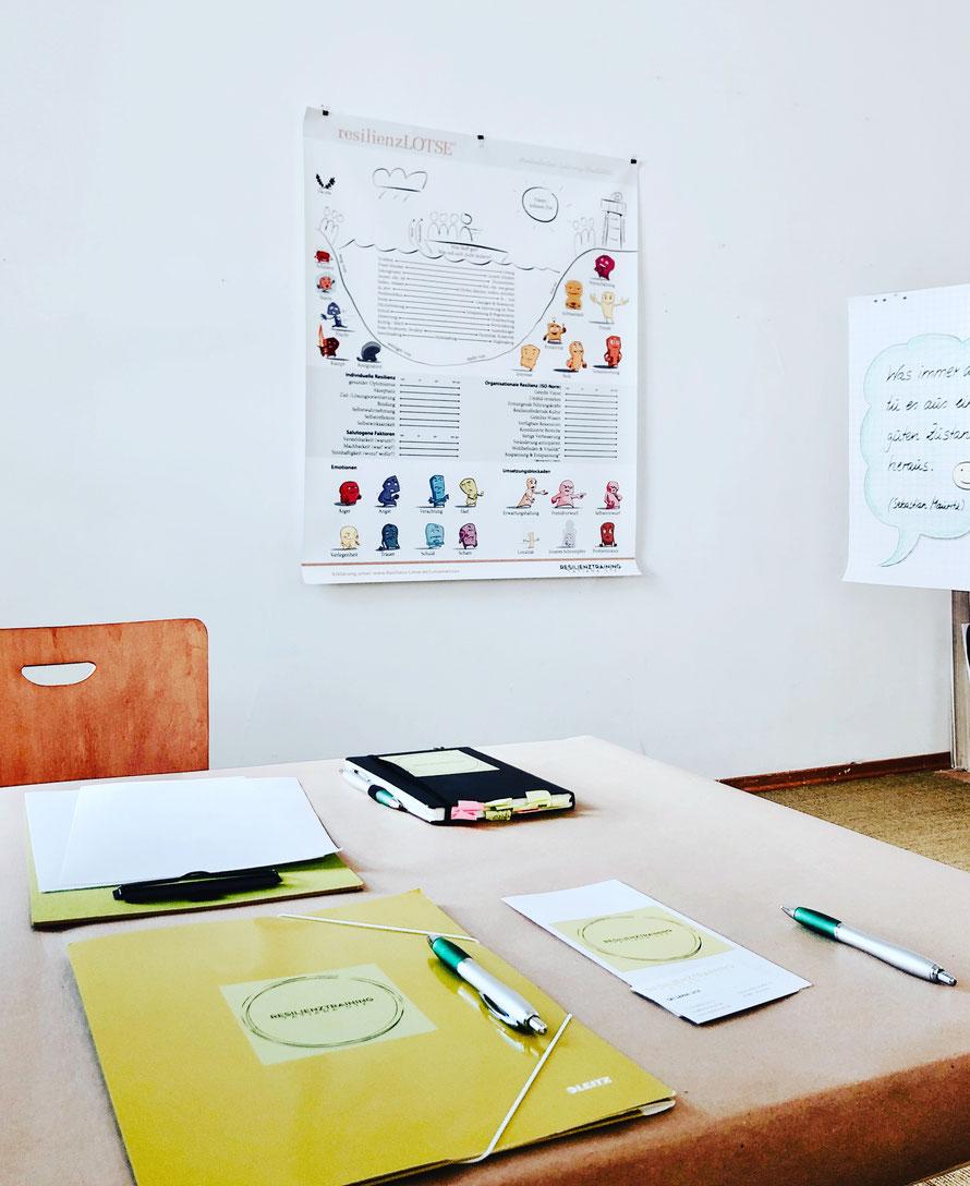 Flipchart, Resilienz-Training, Resilienz, Learnings, Fotodokumentation, Seminar