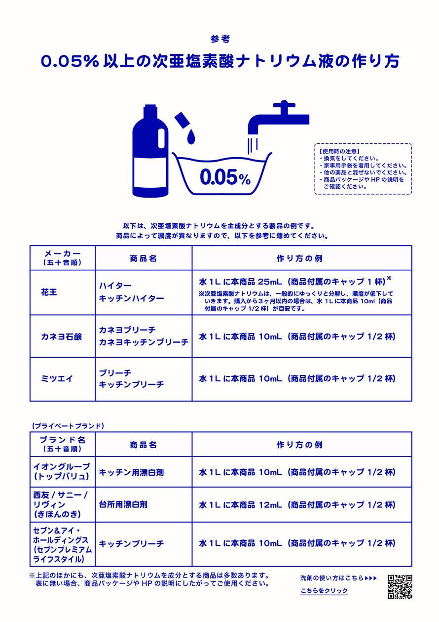 出典 厚生労働省 次亜塩素酸ナトリウム液の作り方