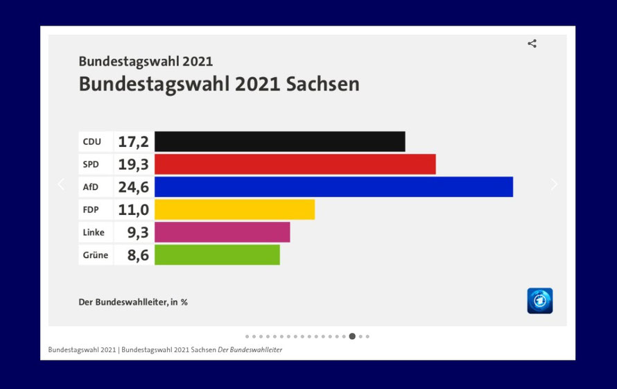 https://www.tagesschau.de/wahl/archiv/2021-09-26-BT-DE/index.shtml