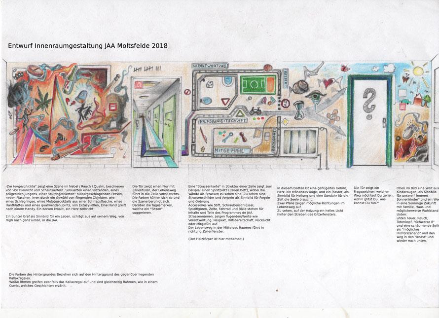 Entwurf für die Jugendarrestanstalt Moltsfelde