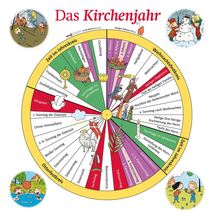 das kirchenjahr grafik by bonifatiuswerk de pfarrbriefservice