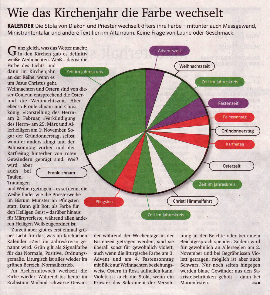 Bericht aus Kirche und Leben - 2018