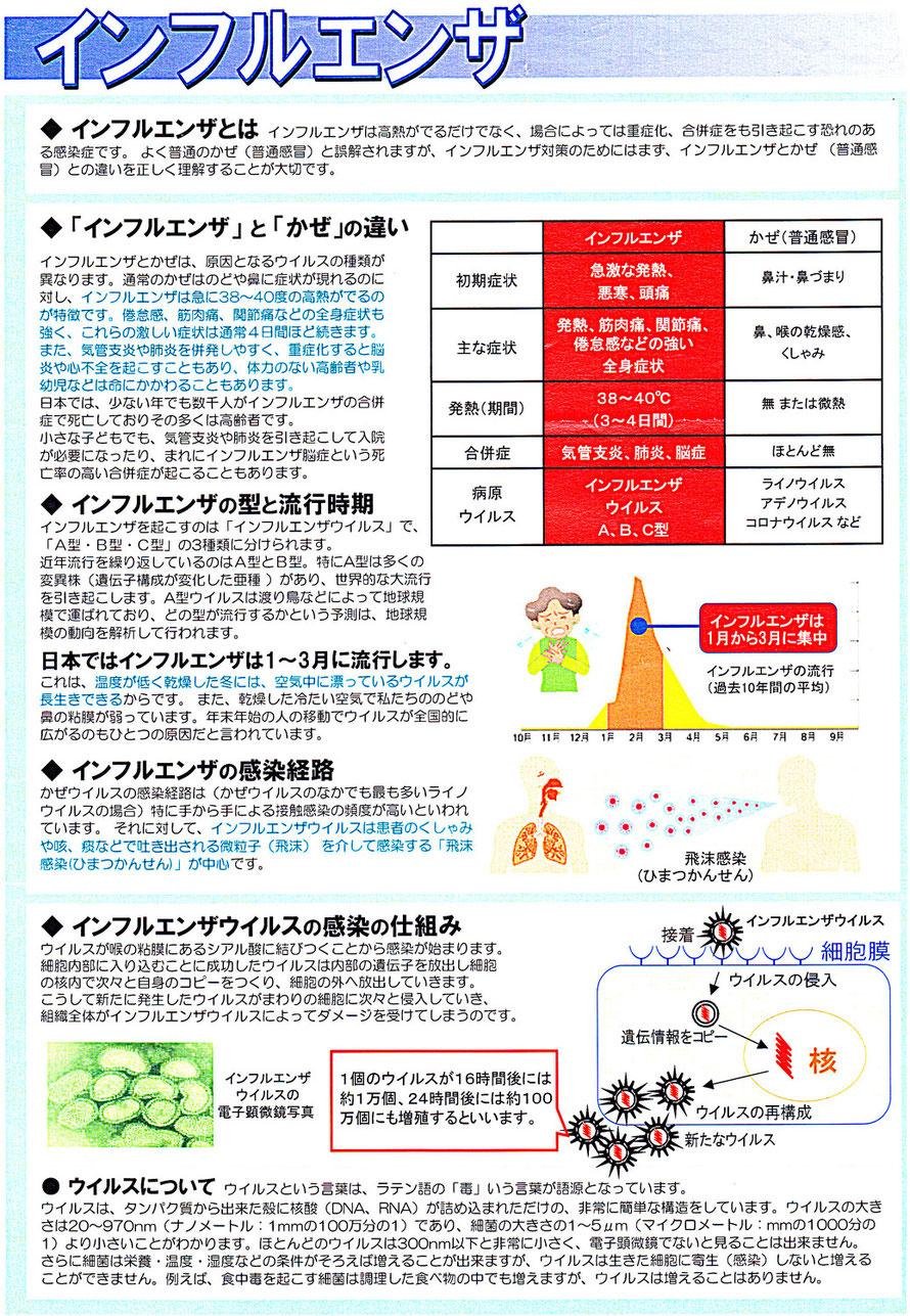 インフルエンザ対策。インフルエンザと、風邪の違いを解説しています。