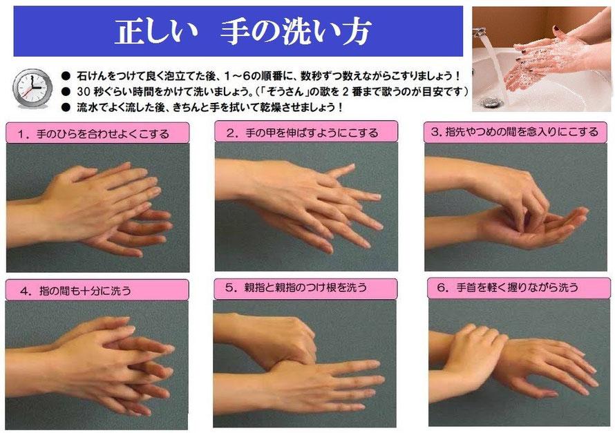 インフルエンザ対策として。正しい手の洗い方。正しいうがいの仕方。