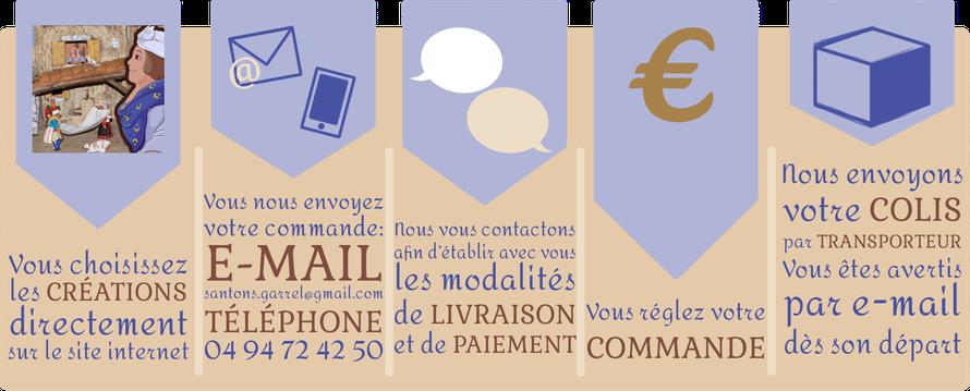 Santons et Crèches de Provence - Paul Garrel - commander sur le site internet
