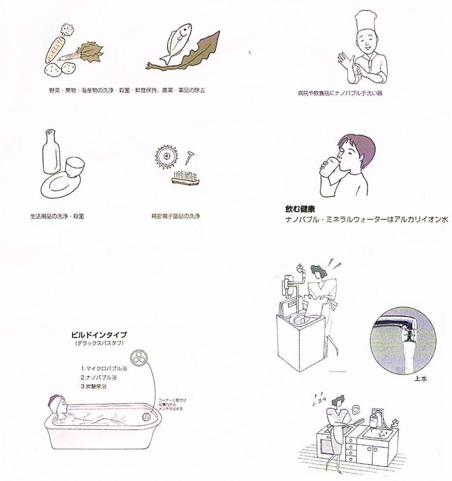 超微細気泡(マイクロバブル、ナノバブル、ファインバブル)で洗う、飲む、入浴する