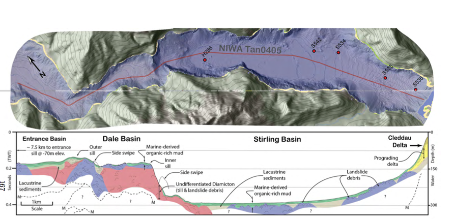 Survey of sediments in the southern section of Milford Sound showing profile of fiord (Dykstra 2012 p. 167 - click for link).