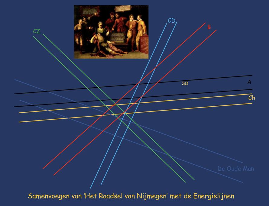 Schilderij 'Het Raadsel' - 1576 - Museum Het Valkhof - publiek domein - ongewijzigd - printscreen collectiegelderland.nl