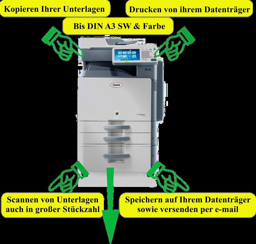Kopieren bis DIN A3 SW & Farbe, Scannen von Dokumenten , versenden als e-mail.