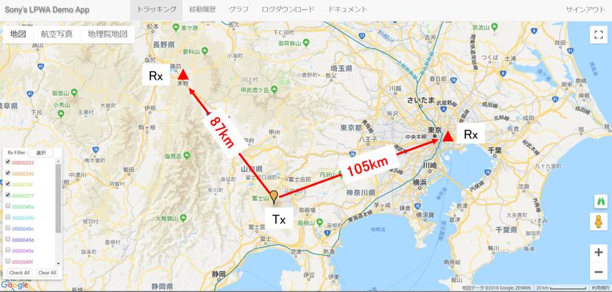 図1.富士山測候所 屋内の送信機から実験受信局への長距離通信実験(Tx:送信機、Rx:実験受信局)