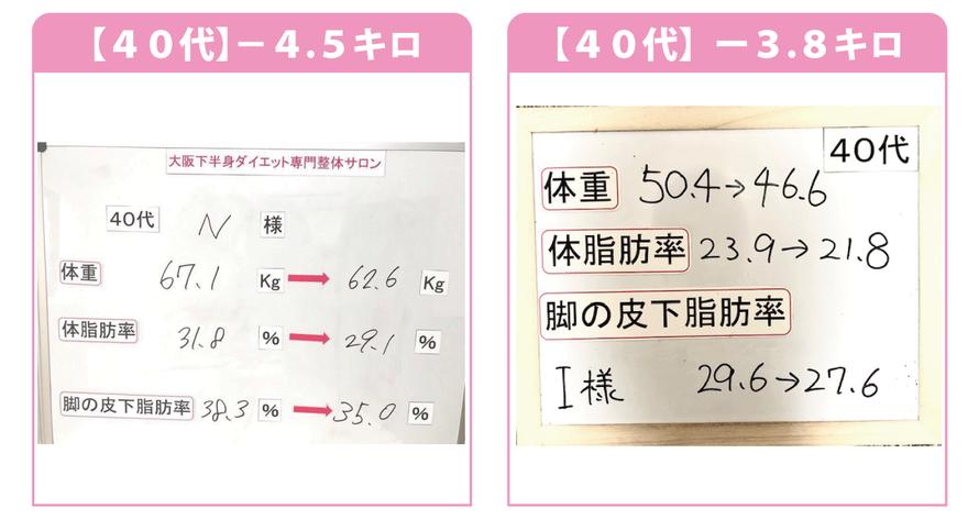 大阪の40代ダイエット