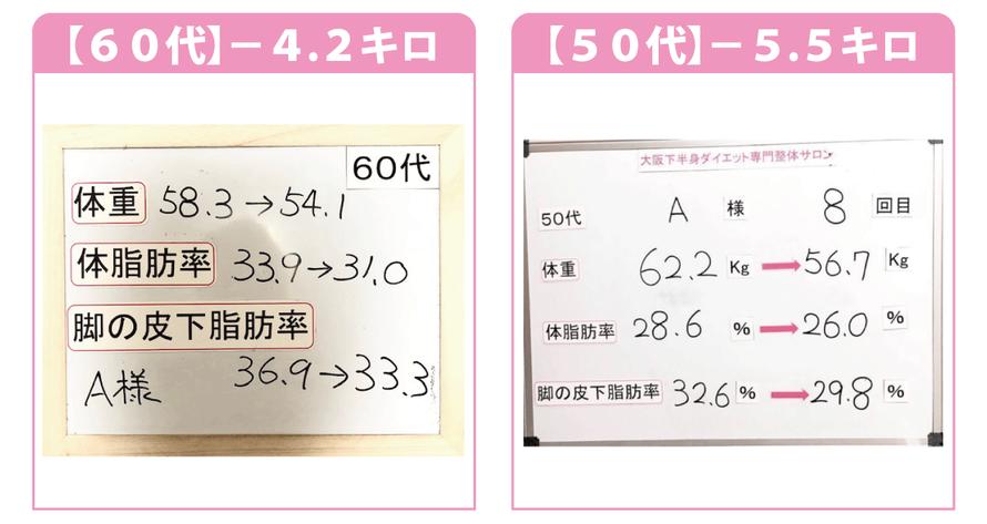 大阪ダイエット結果
