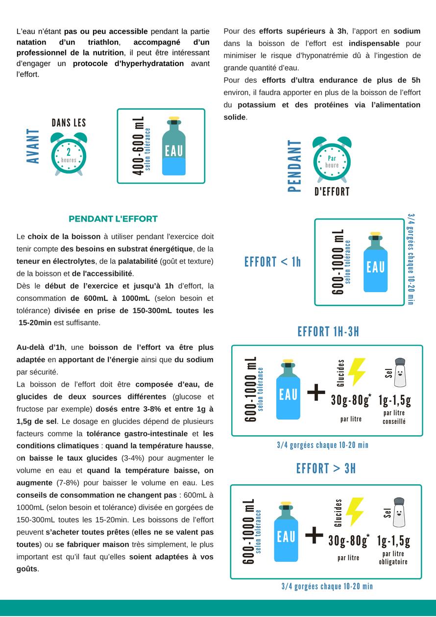 hydratation triathlete frenchtri